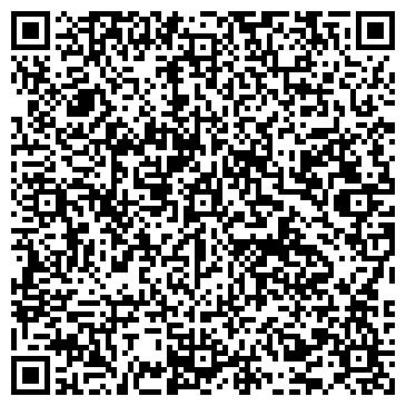 QR-код с контактной информацией организации НАЛЬЧИКСКИЙ ОБЪЕДИНЕННЫЙ АВИАОТРЯД