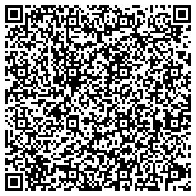 QR-код с контактной информацией организации НАЦИОНАЛЬНЫЙ БАНК КАБАРДИНО-БАЛКАРСКОЙ РЕСПУБЛИКИ