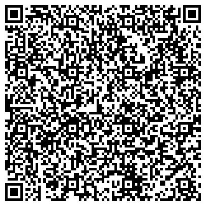 QR-код с контактной информацией организации РОССЕЛЬХОЗБАНК ОАО КАБАРДИНО-БАЛКАРСКИЙ РЕГИОНАЛЬНЫЙ ФИЛИАЛ