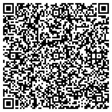 QR-код с контактной информацией организации НЕВИННОМЫССКАЯ ГРЭС, ОАО