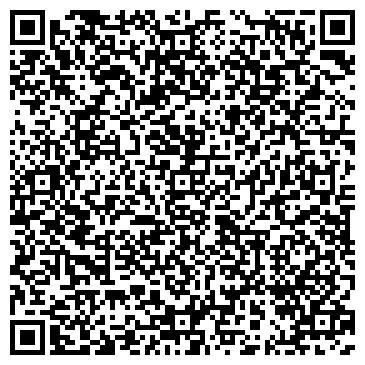 QR-код с контактной информацией организации НЕВИННОМЫССКИЙ АВТОСЕРВИС, ООО