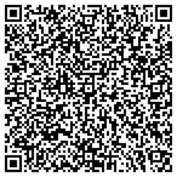 QR-код с контактной информацией организации ЗАВОД ТЕРМОПЛАСТ РЕЧИЦКИЙ ОАО