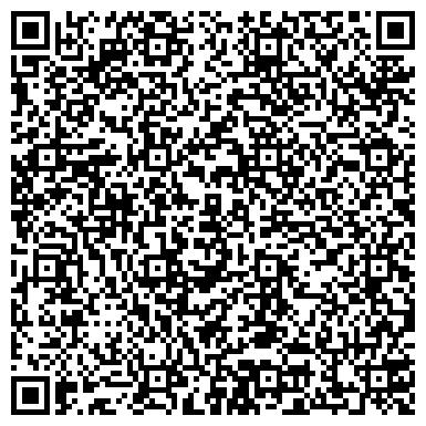 QR-код с контактной информацией организации ООО Новоалександровский мясокомбинат