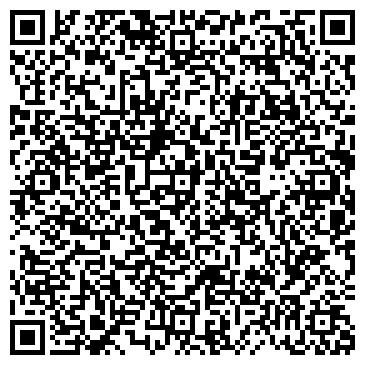 QR-код с контактной информацией организации НОВОАЛЕКСАНДРОВСКОЕ СЕЛЬПО