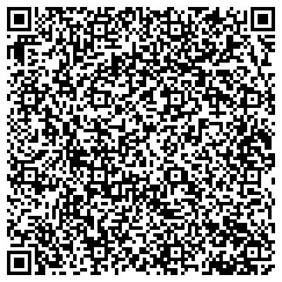 QR-код с контактной информацией организации ПЕРВИЧНАЯ ПРОФСОЮЗНАЯ ОРГАНИЗАЦИЯ РАБОТНИКОВ НАРОДНОГО ОБРАЗОВАНИЯ И НАУКИ РФ