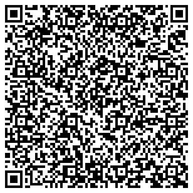 QR-код с контактной информацией организации ПОТРЕБКООПЕРАЦИИ ОРГАНИЗАЦИЯ ПРОФСОЮЗНОГО КОМИТЕТА