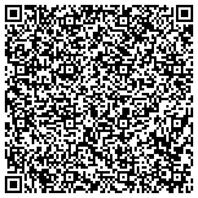 QR-код с контактной информацией организации ПРОФСОЮЗА РАБОТНИКОВ НАРОДНОГО ОБРАЗОВАНИЯ И НАУКИ РФ ГОРОДСКАЯ ОРГАНИЗАЦИЯ