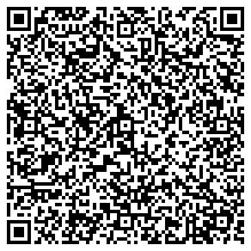 QR-код с контактной информацией организации СОВЕТ ПРОФСОЮЗА НЕФТЯНИКОВ КРАЕВОЙ