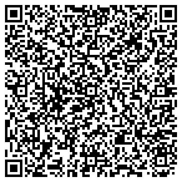 QR-код с контактной информацией организации ПРОКУРАТУРА СТАВРОПОЛЬСКОГО КРАЯ