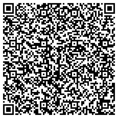 QR-код с контактной информацией организации ЛАБОРАТОРИЯ СУДЕБНОЙ ЭКСПЕРТИЗЫ МИНЮСТА РФ, ГУ