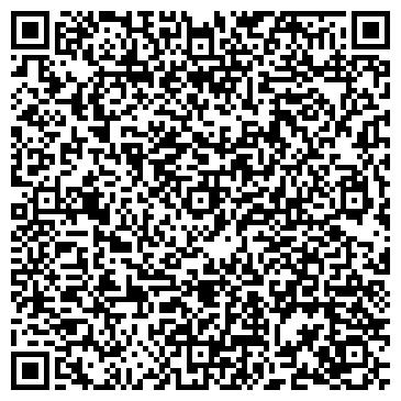 QR-код с контактной информацией организации НЕЗАВИСИМАЯ ЭКСПЕРТНО-КОНСУЛЬТАЦИОННАЯ СЛУЖБА