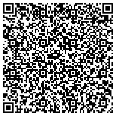 QR-код с контактной информацией организации ФОНД ГЕОЛОГИЧЕСКОЙ ИНФОРМАЦИИ ТЕРРИТОРИАЛЬНЫЙ ФГУП