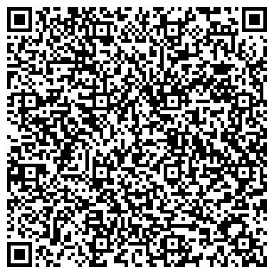 QR-код с контактной информацией организации РАЗВИТИЯ СПОРТА И ТУРИЗМА СТАВРОПОЛЬСКОГО КРАЯ ФОНД