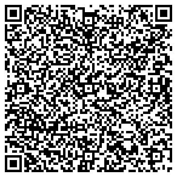 QR-код с контактной информацией организации СЕВЕРОКАВКАЗСКИЙ РЕСУРСНЫЙ ЦЕНТР, АНО