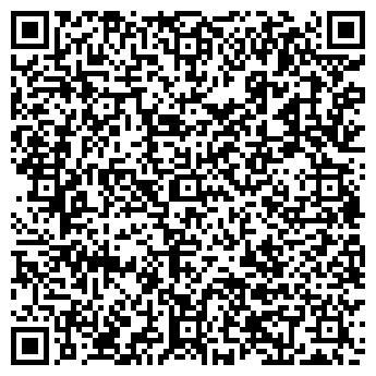 QR-код с контактной информацией организации СТАВРОПОЛЬСКОЕ ПНУ