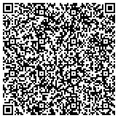 QR-код с контактной информацией организации СТАВРОПОЛЬСКИЙ КРАЙПОТРЕБСОЮЗ