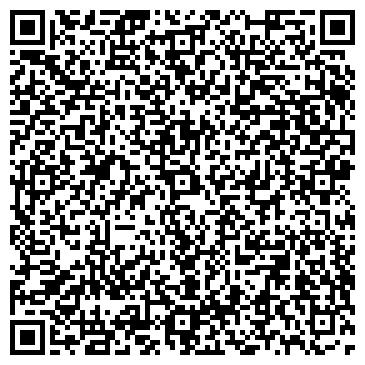 QR-код с контактной информацией организации НЕЗАБУДКА ДЕТСКИЙ САД УВД СК