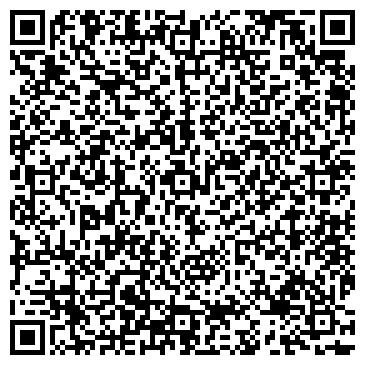 QR-код с контактной информацией организации № 1 ПСИХИАТРИЧЕСКАЯ БОЛЬНИЦА