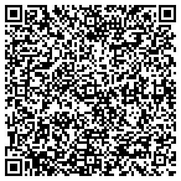 QR-код с контактной информацией организации КРАЕВАЯ СТАНЦИЯ ПЕРЕЛИВАНИЯ КРОВИ ГУЗ