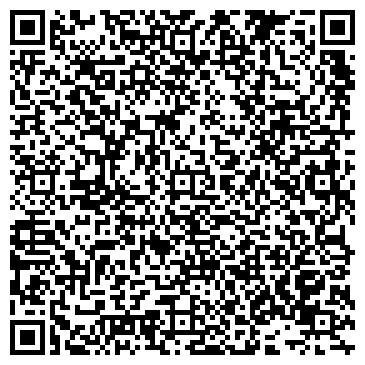 QR-код с контактной информацией организации МЕДИКО-СОЦИАЛЬНОЙ ЭКСПЕРТИЗЫ ГУГС
