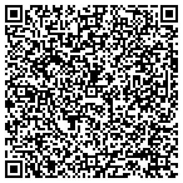 QR-код с контактной информацией организации СЕВЕРНАЯ ГП СТАВРОПОЛЬФАРМАЦИЯ
