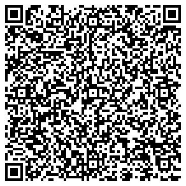 QR-код с контактной информацией организации № 1 АПТЕКА ООО ПАНАЦЕЯ