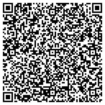 QR-код с контактной информацией организации ГАРАНТИЯ - СТАВРОПОЛЬ