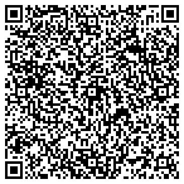 QR-код с контактной информацией организации НЕЗАВИСИМЫЕ КОНСУЛЬТАЦИИ, ООО