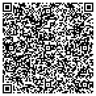 QR-код с контактной информацией организации ТОРГОВО-ПРОМЫШЛЕННАЯ ПАЛАТА СК