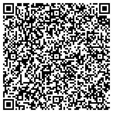 QR-код с контактной информацией организации ПРОГРЕСС ВЫСТАВОЧНЫЙ ЦЕНТР, ГУП