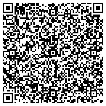 QR-код с контактной информацией организации СЕВЕРО-КАВКАЗСКИЙ СБ РФ, ОАО