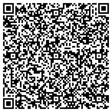 QR-код с контактной информацией организации СТАВРОПОЛЬПРОМСТРОЙБАНК, ОАО
