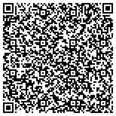 QR-код с контактной информацией организации ГОРОДСКОЕ ФИНАНСОВОЕ УПРАВЛЕНИЕ АДМИНИСТРАЦИИ