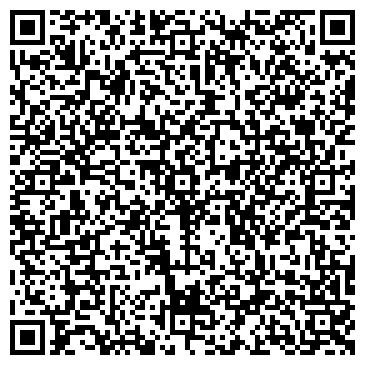 QR-код с контактной информацией организации МИНИСТЕРСТВА ФИНАНСОВ РФ ОФК ПО ГОРОДУ
