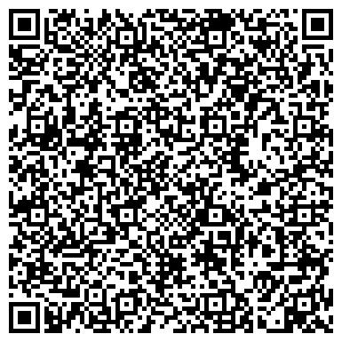 QR-код с контактной информацией организации УПРАВЛЕНИЕ ПО ЦЕННЫМ БУМАГАМ СТАВРОПОЛЬСКОГО КРАЯ