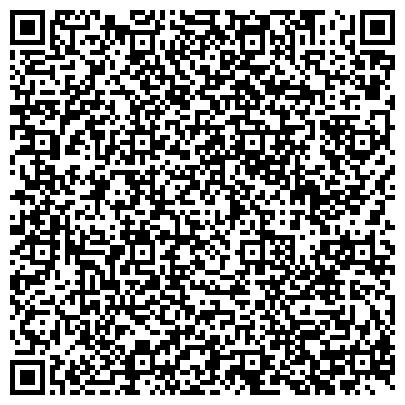 QR-код с контактной информацией организации НАУЧНО-ИССЛЕДОВАТЕЛЬСКАЯ ОРГАНИЗАЦИЯ ЭКОНОМИЧЕСКОГО РАЗВИТИЯ, ООО