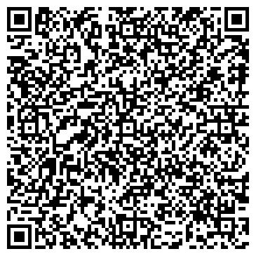 QR-код с контактной информацией организации ЮЖНО-РОССИЙСКИЙ ДОМ НЕДВИЖИМОСТИ