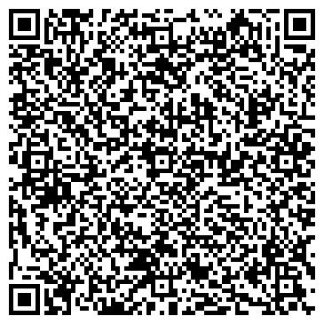 QR-код с контактной информацией организации КАВКАЗ АГЕНТСТВО НЕДВИЖИМОСТИ