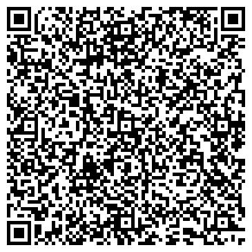 QR-код с контактной информацией организации ГУБЕРНСКОЕ СТРАХОВОЕ ОБЩЕСТВО, ОАО