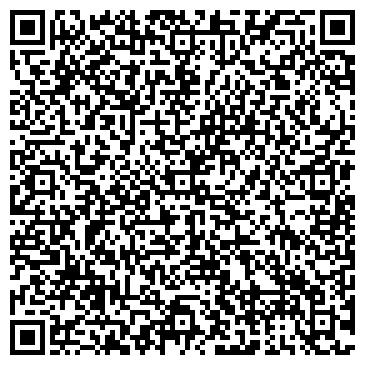 QR-код с контактной информацией организации ФОНД СОЦСТРАХОВАНИЯ РФ, ГУ