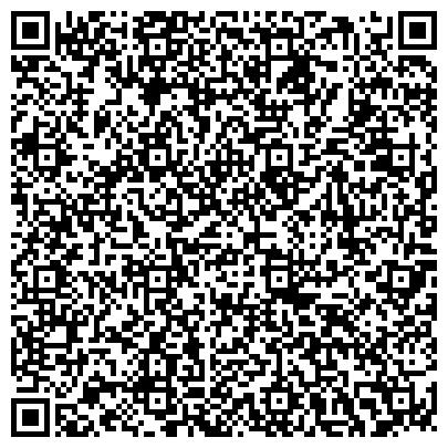 QR-код с контактной информацией организации АГЕНТСТВО ПО РЕГУЛИРОВАНИЮ ПРОДУКТОВОГО РЫНКА В СЕВЕРО-КАВКАЗСКОМ РЕГИОНЕ
