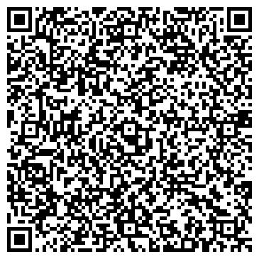 QR-код с контактной информацией организации АГРО КВН НПП