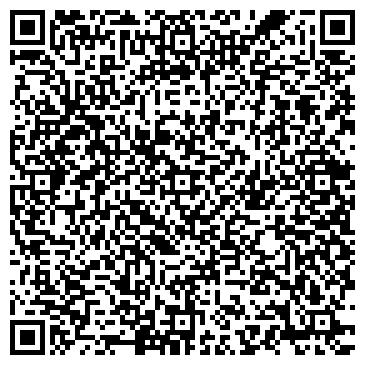 QR-код с контактной информацией организации ФАБРИКА МЕБЕЛЬНАЯ РУЖАНСКАЯ ЧУПП