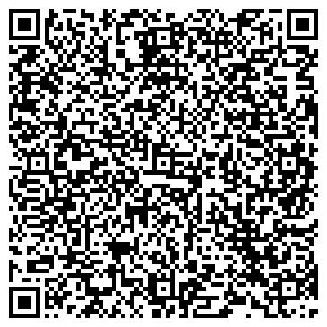QR-код с контактной информацией организации СТАВРОПОЛЬАГРОУНИВЕРСАЛ ДП ГУП ПСК