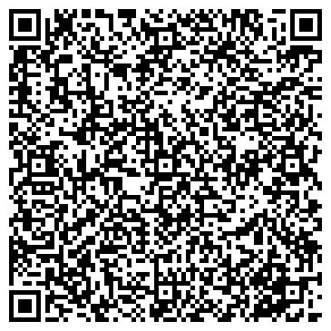 QR-код с контактной информацией организации БРАТЬЯ БУШЕНЕВЫ И К ОПК