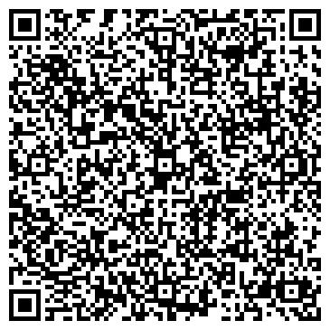 QR-код с контактной информацией организации ЕЛЕНА ЧП КУЧЕРЕНКО Н.Ф.