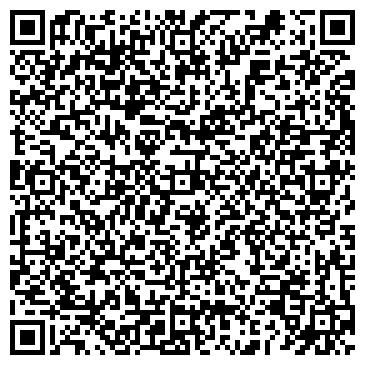 QR-код с контактной информацией организации ПРОДОВОЛЬСТВЕННЫЙ СКЛАД № 1