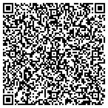 QR-код с контактной информацией организации ЦЕНТРАЛЬНЫЙ МАГАЗИН ООО ДУЭТ