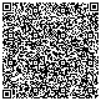 QR-код с контактной информацией организации СТАВЕНТ СТАВРОПОЛЬСКИЙ ЗАВОД ПО ПРОИЗВОДСТВУ ВЕНТИЛЯЦИОННЫХ ИЗДЕЛИЙ