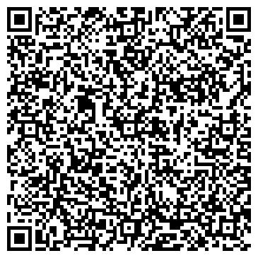 QR-код с контактной информацией организации ПРОМЕТ-СТАВРОПОЛЬЕ СФ, ООО